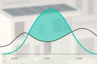 The picture shows that LG's Smart Energy Management analyzes the power use of individual residents in order to ensure the stable and efficient energy supply.